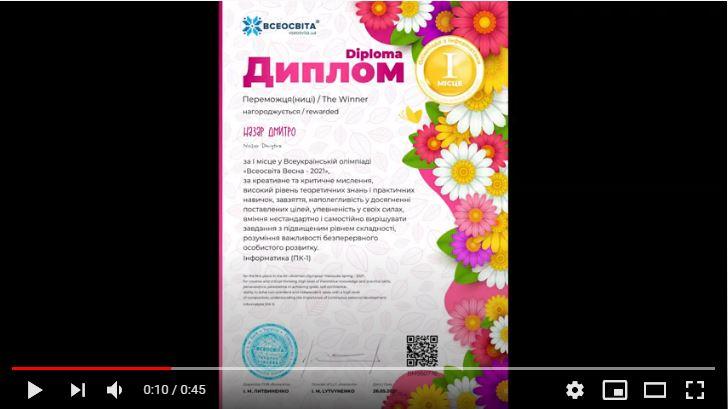 Олімпіада «Всеосвіта Весна-2021»